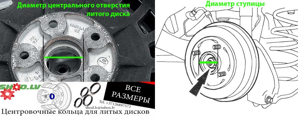 Центральное отверстие размеры на литых дисках 196